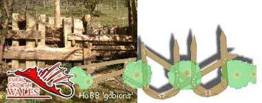 Wood Gabions