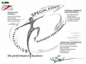 Business Performance diag.